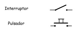Simbolo interruptor y pulsador