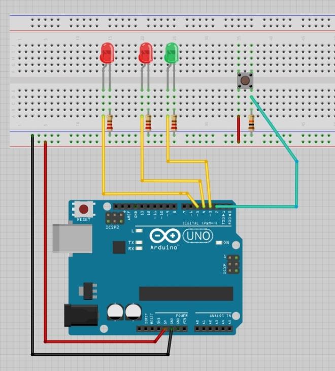 Protoboard