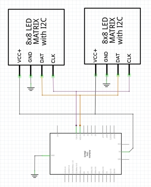 Matriz bicolor de 8x8 combinada- Esquema de conexiones